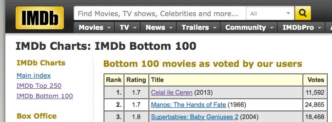 celal_ile_ceren_imdb_bottom_1